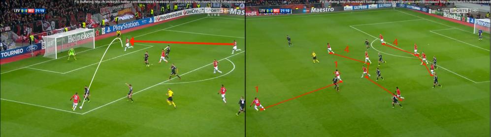 (Droite > gauche) Neuf rouges derrière le ballon quand Kagawa le récupère dans les pieds du milieu def' adverse. Le contre, parfaitement exécuté par MU finit au fond grâce à l'espace libéré par Kagawa pour Valencia. Toute la compacité et le dynamisme du 4411 en dix secondes.