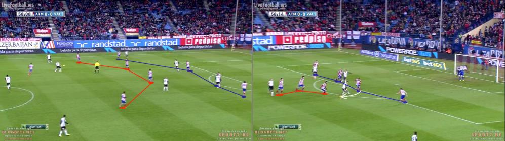 La récupération basse qui amène le 1-0. Comme d'habitude, mode moule à gaufre ON (gauche). La prompte sortie de Godin offre à Diego Costa l'occasion de faire parler sa technique si particulière, toute en puissance. 1-0.
