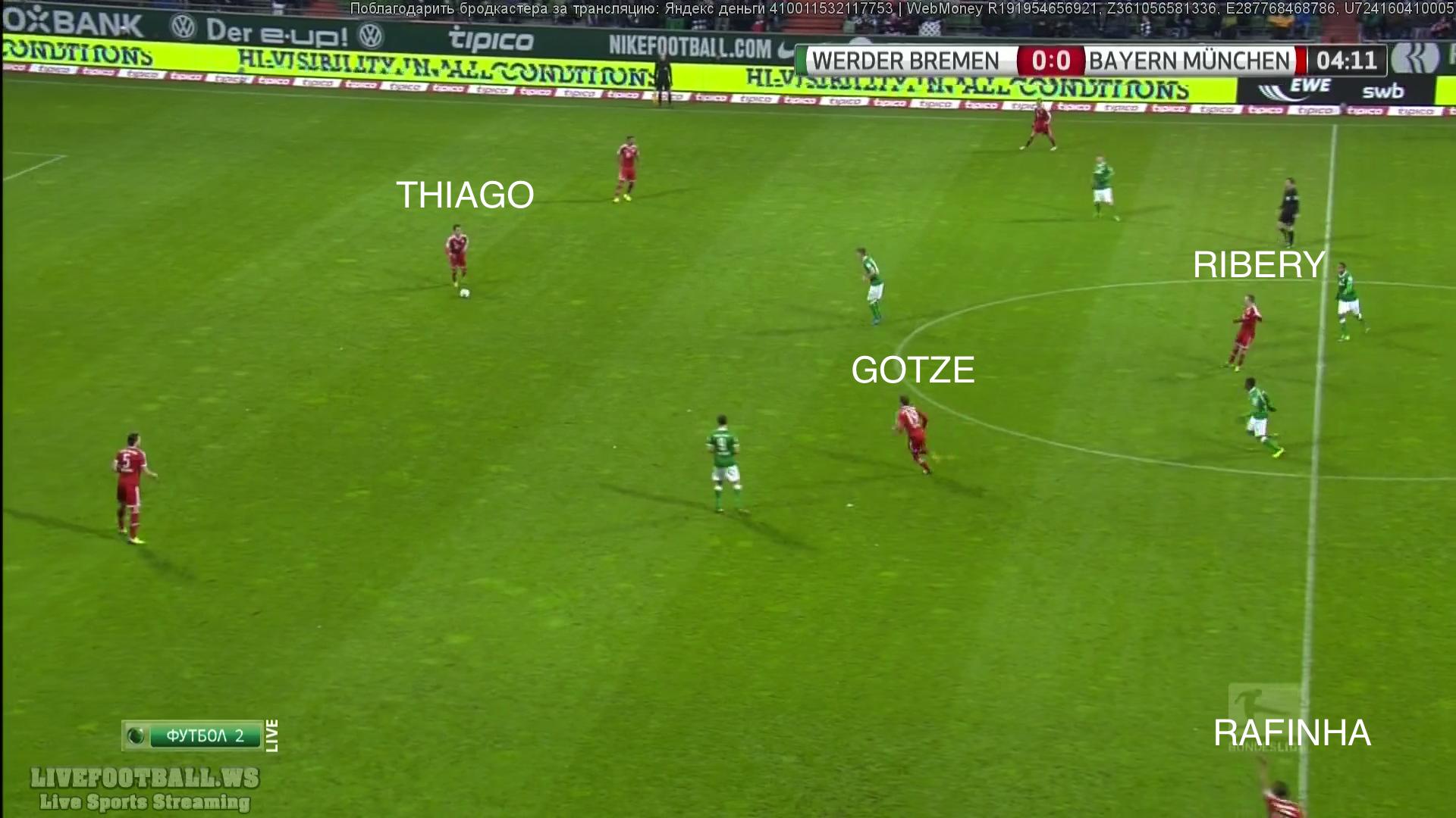 La première phase de « l'action-type » du Bayern, avec le décrochage milieu-défense de Thiago qui entraîne le décrochage attaque-milieu de Götze et Ribery.