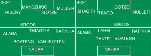 A gauche le 424 du Bayern lors de la victoire 7-0 à Brême / A droite lors de la victoire 2-0 à Moenchengladbach