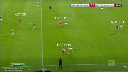 La passe volleyée de Rafinha, directement vers l'avant, sur la même action, indique la volonté verticale de Guardiola. Au Barça, dans cette configuration, Alves aurait surement cherché un appui sur Xavi, pour produire l'habituel hypnotisant enchaînement de pa-passes. Là, Rafinha va chercher l'appui plus haut.