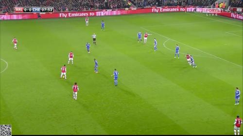 Le cahier des charges ultra défensif de Hazard (ici face à Sagna) et Willian, de l'autre côté du terrain face à Vermaelen, face à Arsenal en décembre dernier.