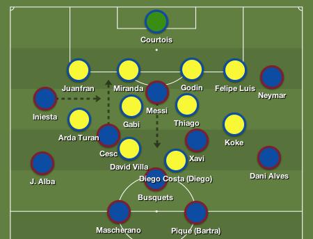 Les compositions du match aller. Le Barça joue sur la largeur dans son 433 traditionnel, alors que l'Atlético oppose sa double ligne de 4 derrière le duo Villa-Costa. Le néo-Espagnol, blessé, cèdera sa place à Diego.