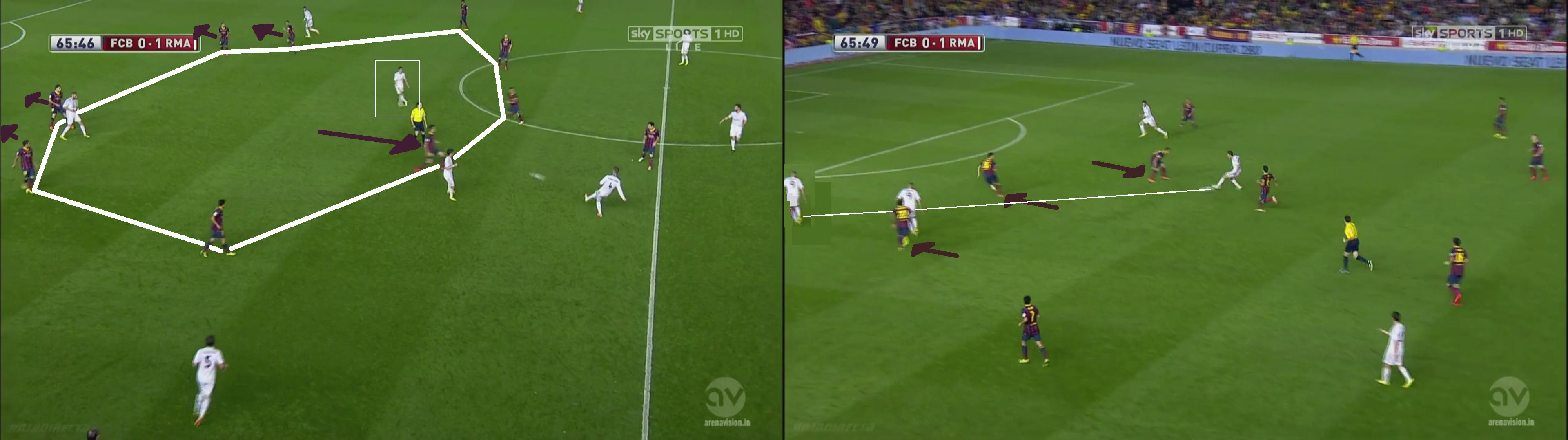 Sur cette occasion de Benzema, le Barça fait encore parler son incohérence défensive : Busquets sort quand la défense recule sur la passe de Ramos, et Mascherano sort quand Bartra recule sur celle de Di Maria.