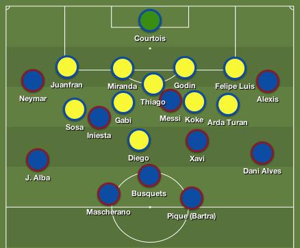 La réorganisation des deux équipes après l'ouverture du score. Martino sacrifie Cesc pour faire passer Neymar à gauche, Iniesta dans l'axe et Alexis à droite. En face, Simeone passe en 4-1-4-1-0, avec un milieu renforcé par Sosa et garni d'un 6 de plus (Gabi), Koke devenant axial.