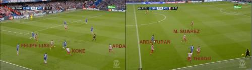 Séquence typique de pressing de l'Atlético : les 4 milieux de terrains (Arda – Mario – Thiago – Koke) sont sur 5m en largeur et c'est l'interception haute du latéral gauche Felipe Luis qui provoque l'occasion de Diego Costa.