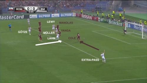 Cole forcé de serrer dans l'axe par la projection de Lahm, Robben libre dans le corner pour l'extra-pass.