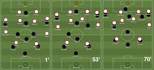Les deux changement offensifs décisifs de Van Gaal : Kanu pour Seedorf à la 53e, puis Kluivert pour Litmanen à la 70e