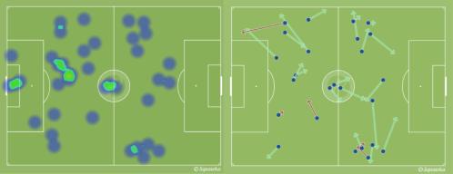 La heat-map de Cavani, et les passes qu'il a données contre Lorient, la semaine dernière. Précisons que Paris attaque vers la gauche.
