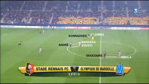Le cœur du jeu Marseillais en marquage individuel : un triangle inversé en 2-1 pour épouser le 1-2 du Stade Rennais. La même approche à Paris ?