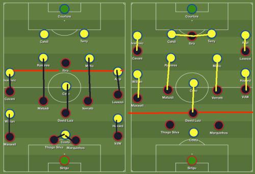 Deux équipes prudentes dans leur plan sans ballon