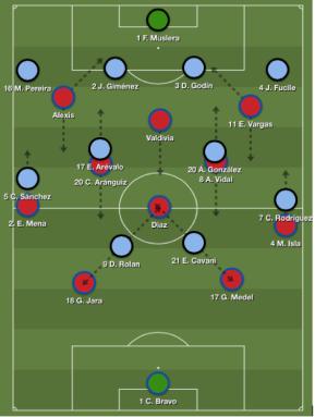 Schéma classique d'attaque-défense : 2-1-4-3 contre 4-4-1-1.