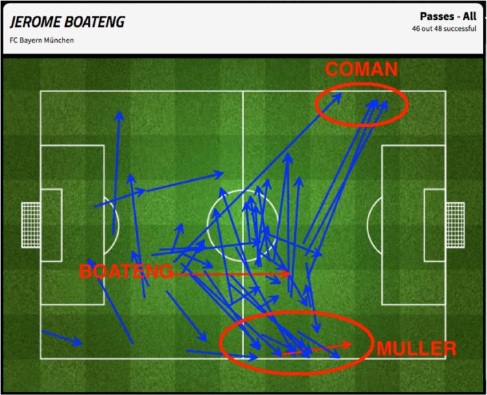 Les « coins » de Coman et Müller recherchés en priorité par Boateng, notamment en début de partie