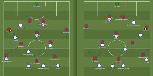 le schéma de pressing du Deportivo selon le côté du ballon