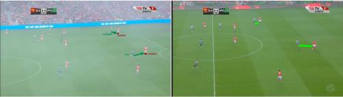 La charnière centrale du Benfica harcelée : le duo d'attaque du Sporting vient constamment la presser à 2 contre 2