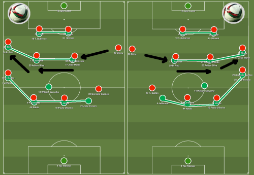SCHEMA PRESSING SPORTING VS BENFICA